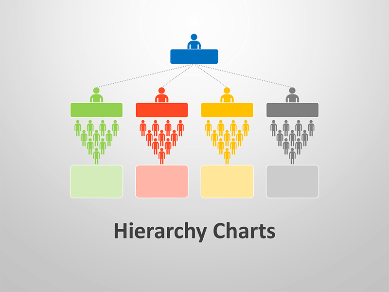 Hierarchy Charts Diagram - PowerPoint Presentation