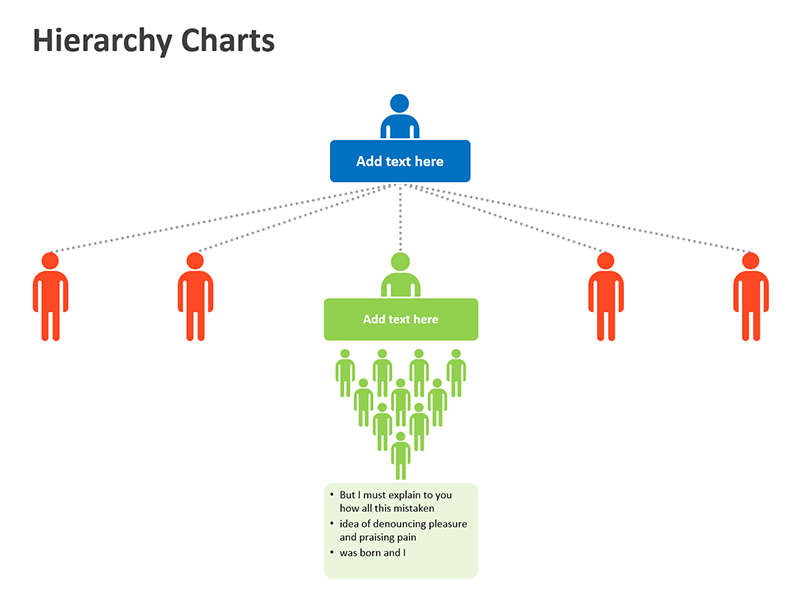 Hierarchy Business Model - PowerPoint Slide