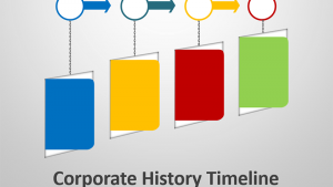 Corporate History Timeline - Editable PowerPoint Presentation