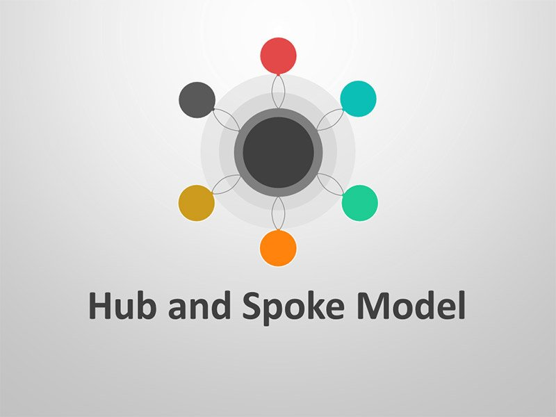 Hub and Spoke Business Model