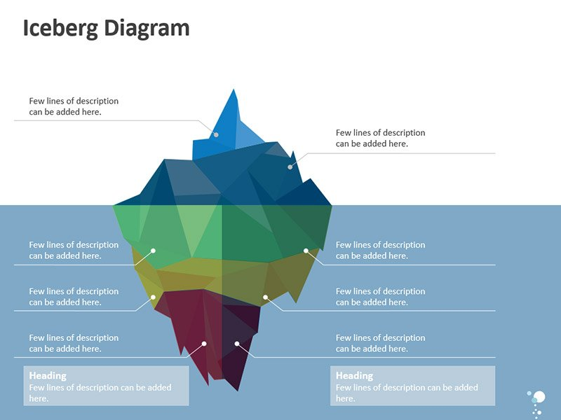 Iceberg Diagram – PowerPoint Template