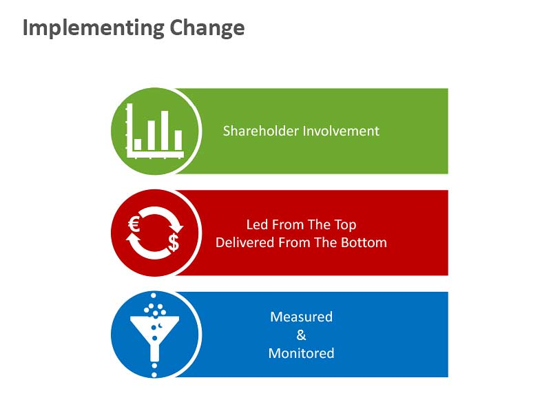 Implementing Change Editable PowerPoint Slide