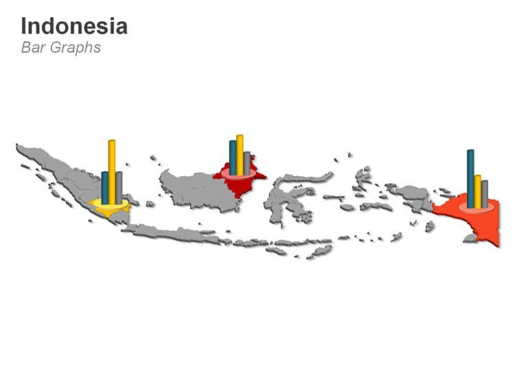 Indonesia PPT Map - Bar Graphs