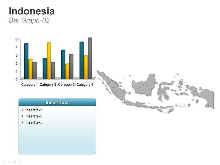 Editable PPT Indonesia Bar Graph