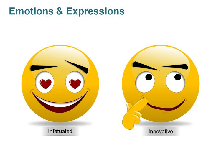 Expression Images Clipart PPT