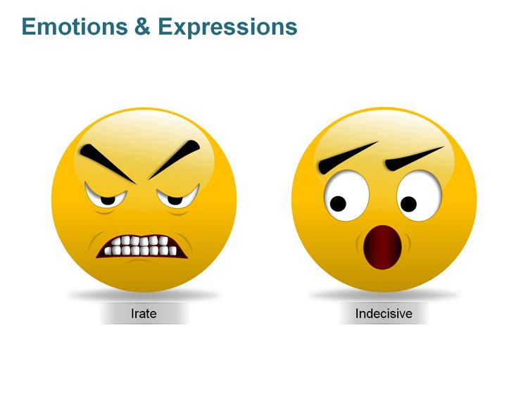 Facial Emotions PowerPoint
