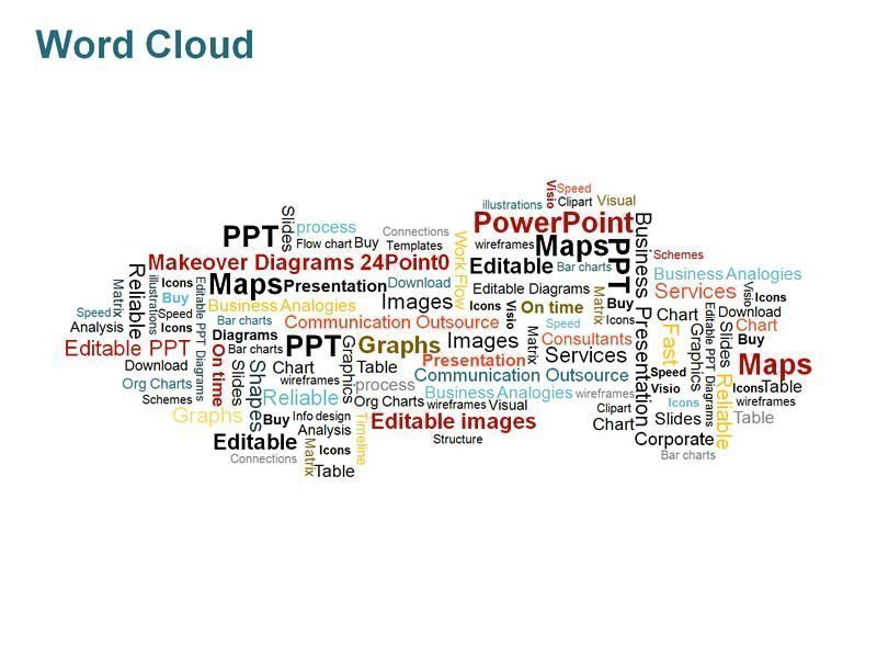 Creating Word Cloud for Business PowerPoint Presentations