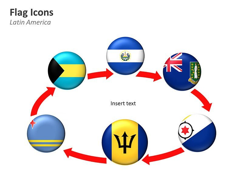 Latin America Countries Flag Images PowerPoint
