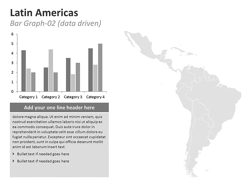 Editable PPT Slide of Bar Graph - Latin America Countries Map