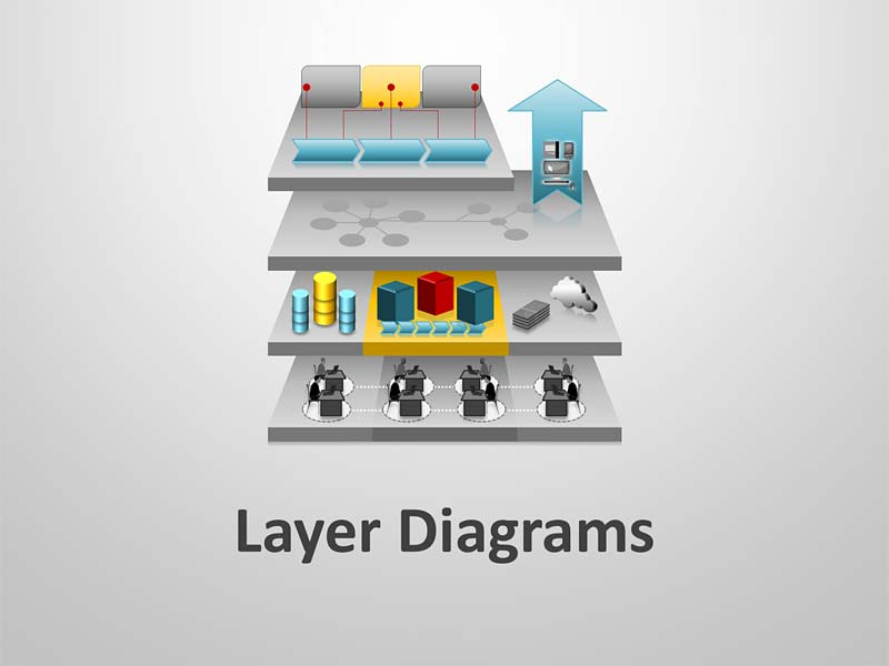 Layer Diagram Template for PowerPoint Presentations
