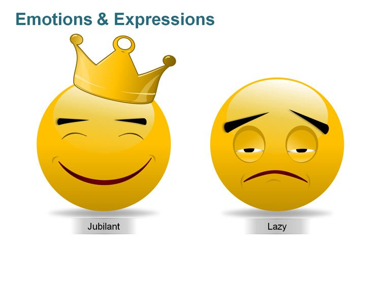 Human Emotions Illustrations for PPT