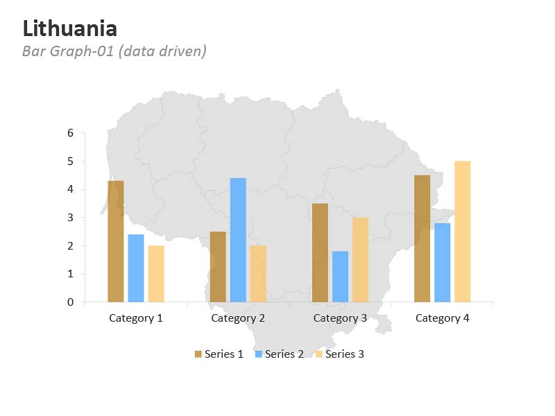 Lithuania Graphs Map PPT