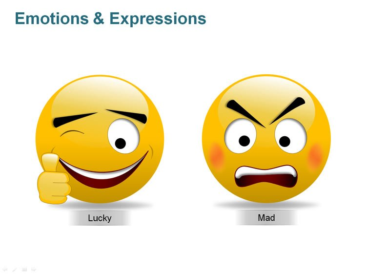 Facial Expressions for PPT
