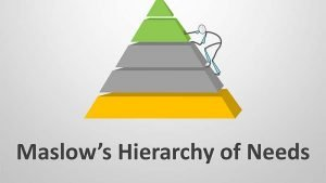 Editable PPT Slide on Maslow Hierarchy of Motivation
