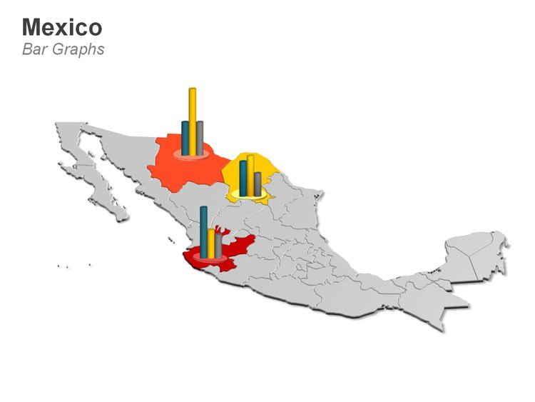 Graphs Map of Mexico