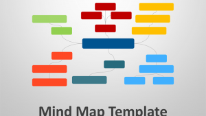 Mind Map Template - Editable PowerPoint Presentation