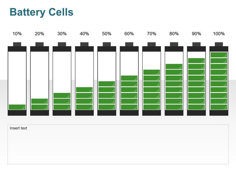 Create Unusual Bar Chart using Battery Cells PPT Slide