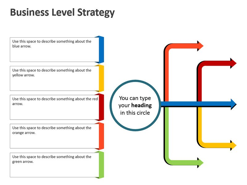 Business Commincation Strategy - PowerPoint Slide