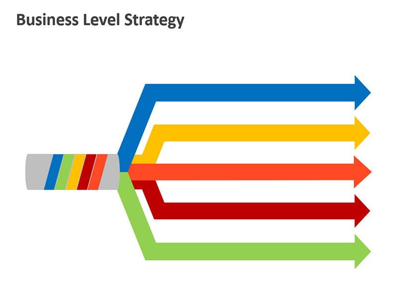 Business Development Strategy - Editable PPT Slide