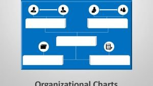 Editable PowerPoint Slides on Organizational Charts