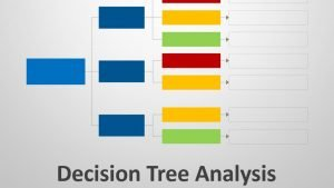 Decision Tree Analysis - PPT Template