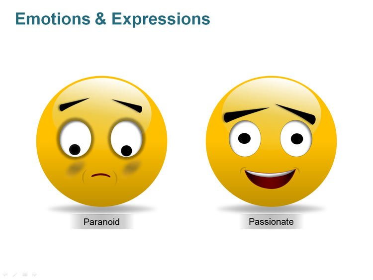 Facial Emotion Images for PPT