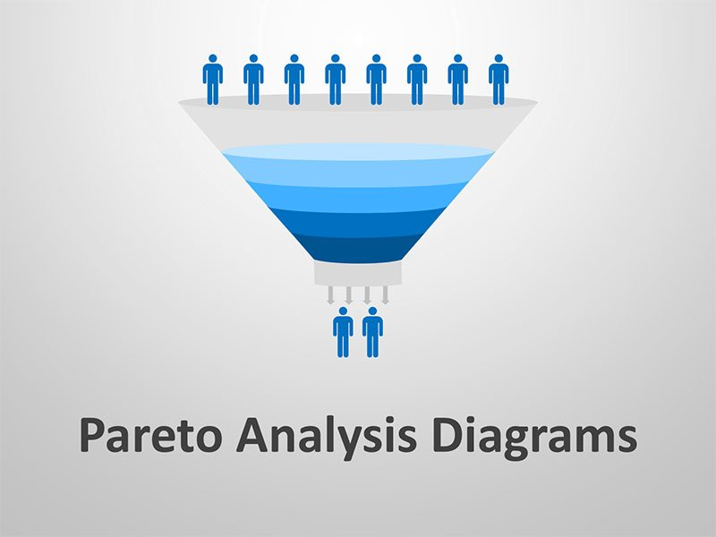 Pareto Analysis - Digital PowerPoint Template