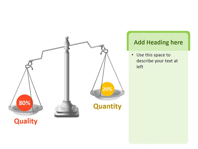 Quality Quantity Pareto Analysis Diagram - PowerPoint Slide