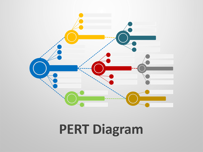 PERT Diagram -Business PowerPoint Presentation