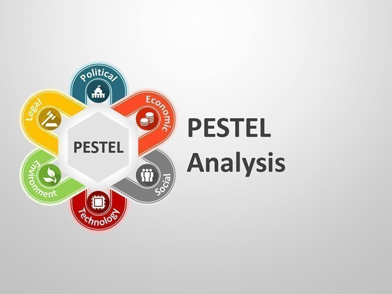 PESTEL Analysis Template – PPT Slides