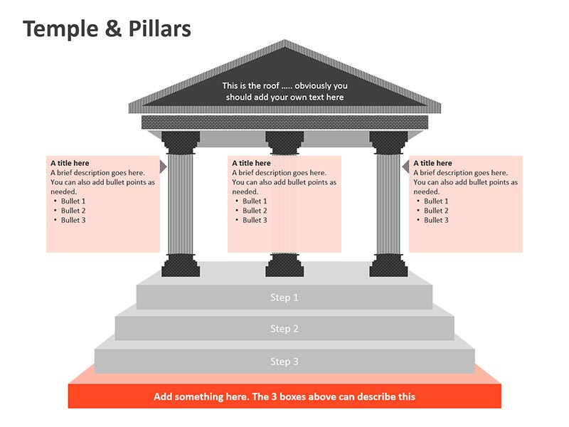 Temple Diagram - PPT Slide