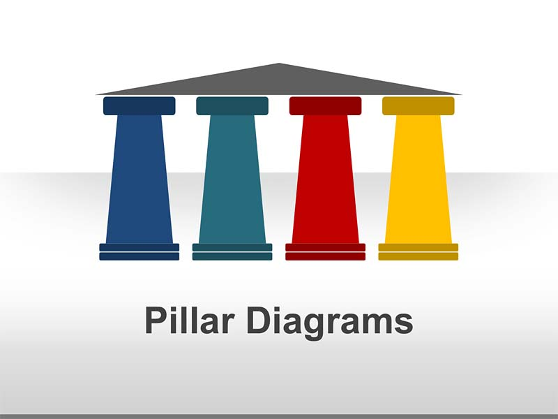 Pillars of Business - Editable PowerPoint Presentation Slide