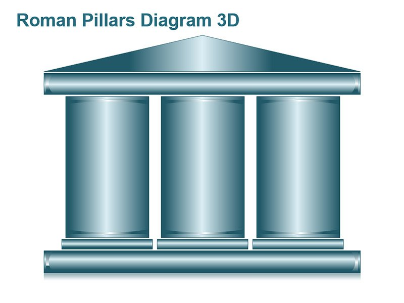 3D Roman Pillars Diagram PPT Illustration