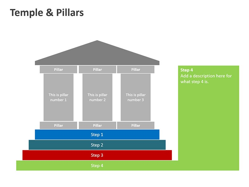 Temple Diagram - PowerPoint Slides