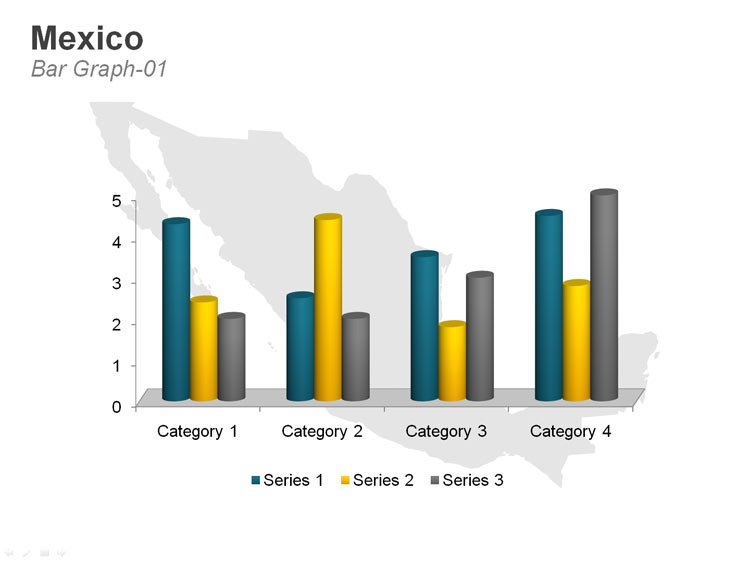 Graphs in Mexico PPT Map