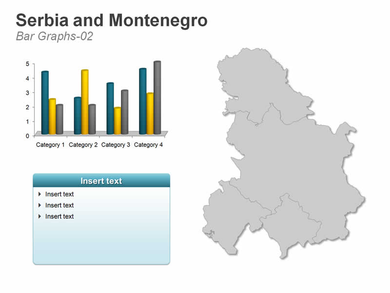 PPT Graph Map of Serbia and Montenegro