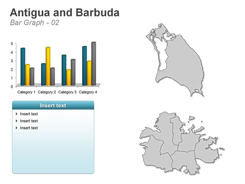 PowerPoint Graph Map of Antigua and Barbuda