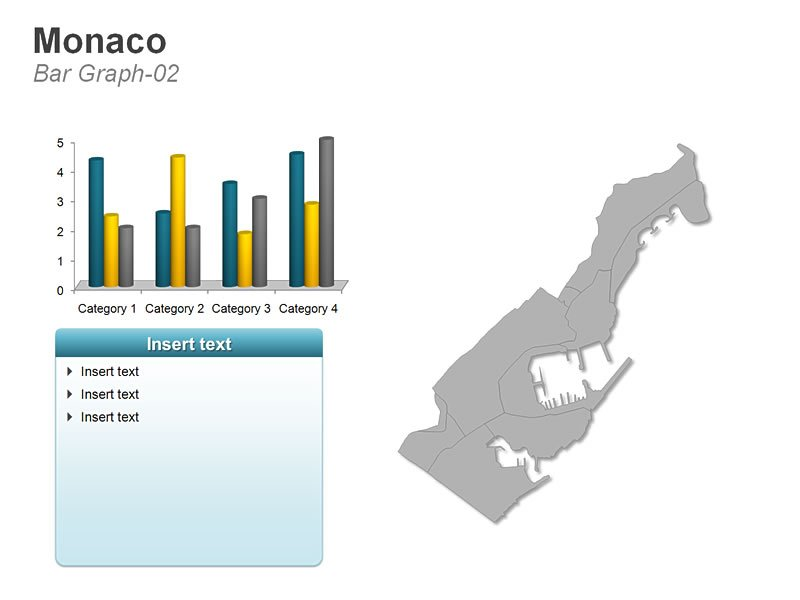 PowerPoint Graphs on Monaco Map