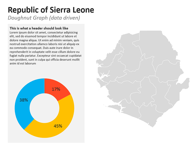 Republic of Sierra Leone - Bar Graphs - Fully Editable PPT Map