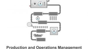 Production and Operations Management - Editable PPT