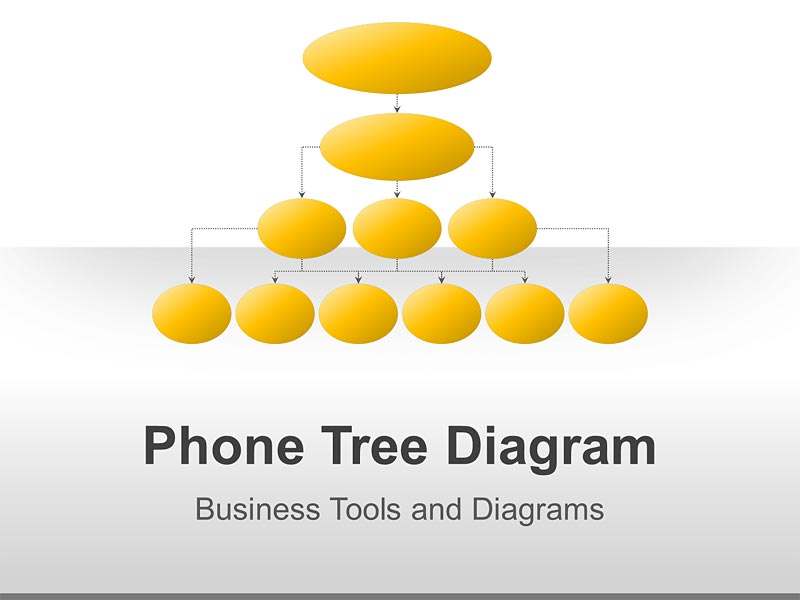 Editable PPT Slides - Phone Tree Diagram