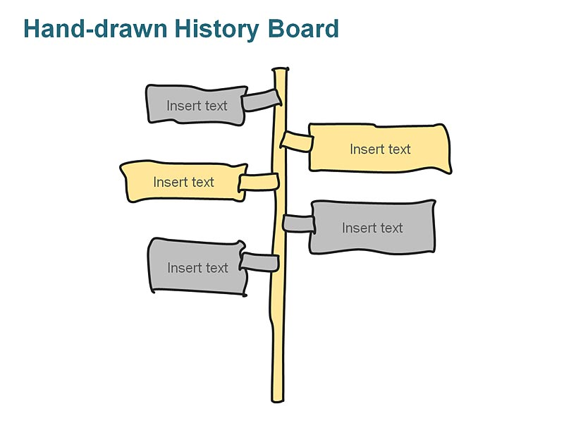 Business History Timeline PPT Slide