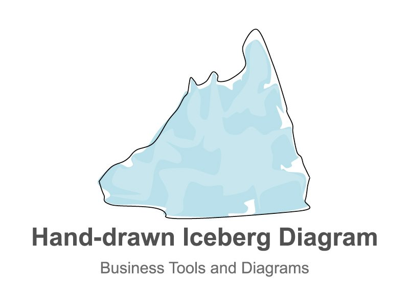 Iceberg Diagram - Editable PowerPoint Slide