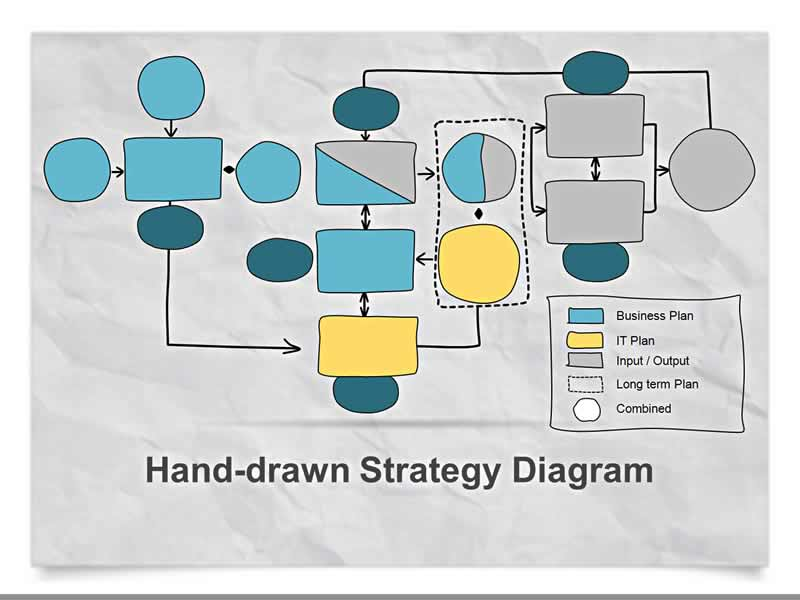 Strategy Diagram - Editable PowerPoint Graphics