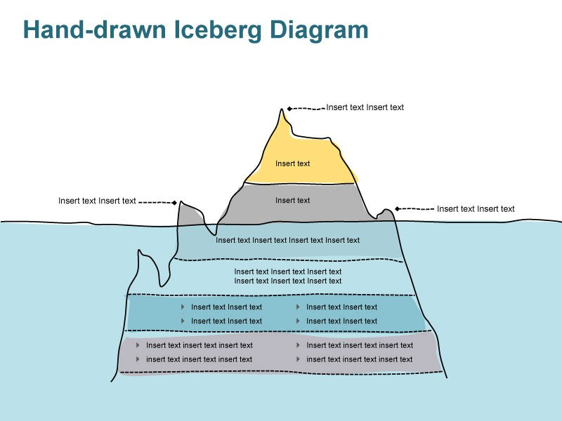 Hand-drawn Iceberg Diagram PowerPoint Graphics