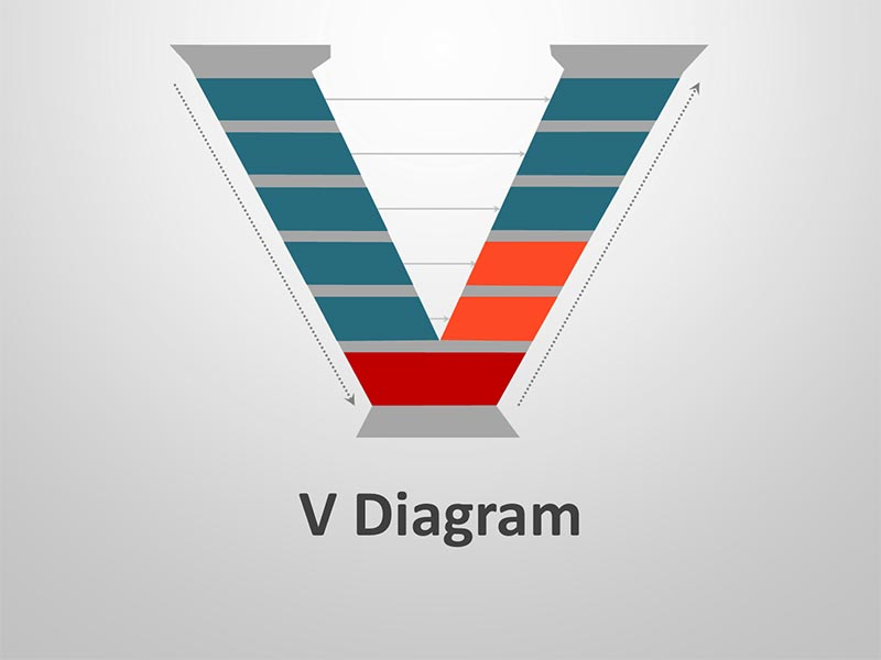 Editable PPT Presentation Vee Diagram