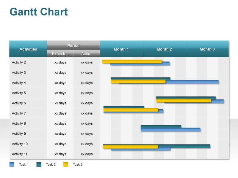 PowerPoint Easy to Create Gantt Charts