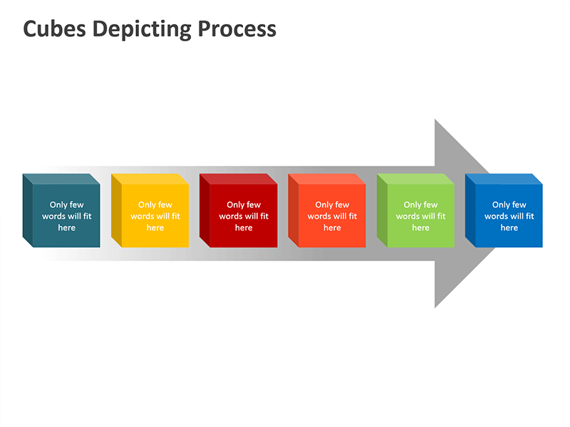Planning Process - PowerPoint Slide