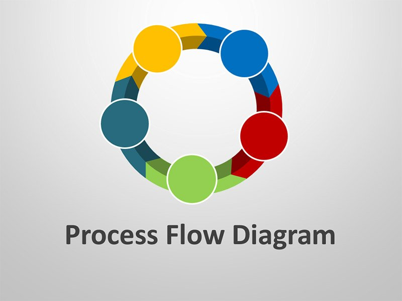 Process Flow Diagram - PowerPoint Presentation Slide