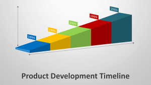 Product Development Timeline - Editable PowerPoint Slide